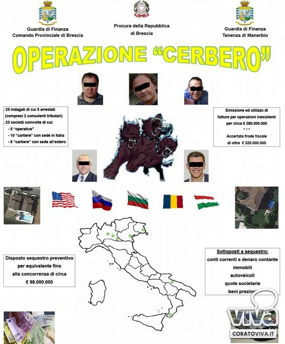 Operazione Cerbero