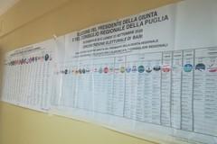 Elezioni 2020, i dati dell'affluenza alle ore 19.00