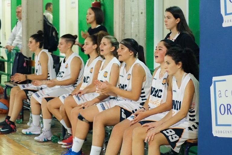 NMC U18 Femminile